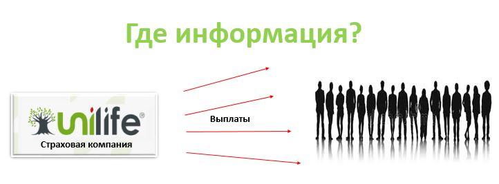 Страхование жизни.3