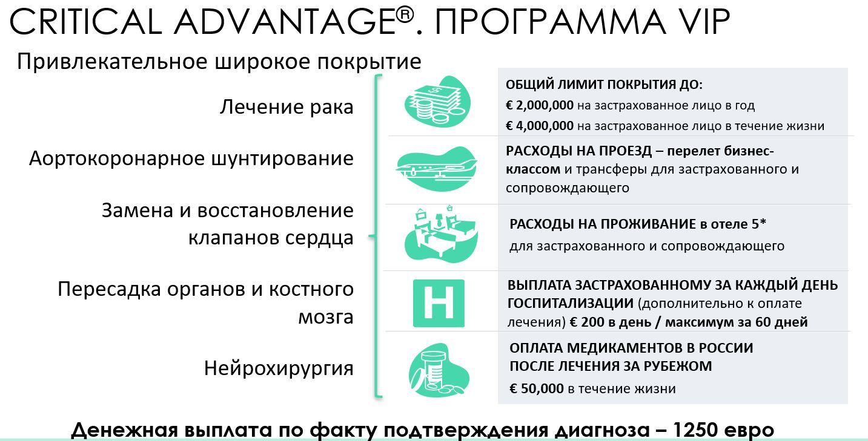 Программа Criticai Andvantage от best doctors