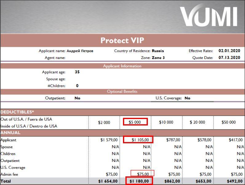 Полис страховой компании Vumi для мужчины 35 лет