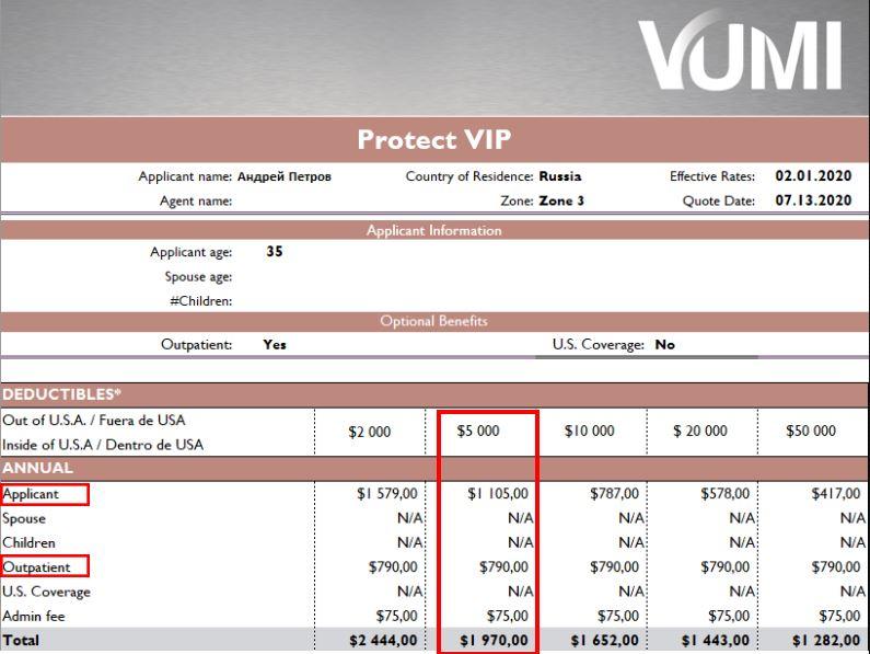 Стоимость полиса страховой компании Vumi для 35 летнего мужчины