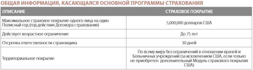 Характеристики полиса Vumi - Protect VIP