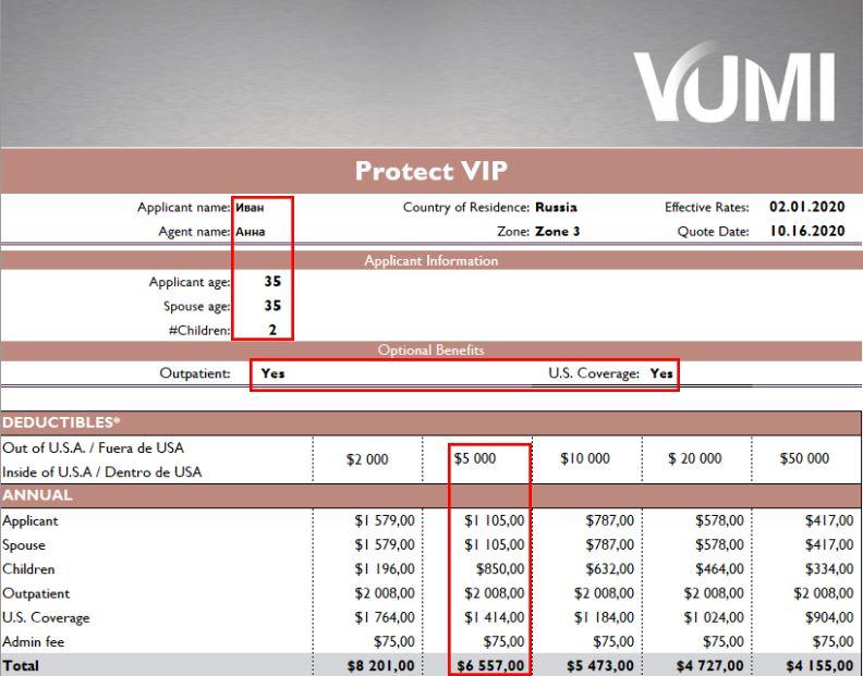 Программа VUMI - Международное медицинское страхование