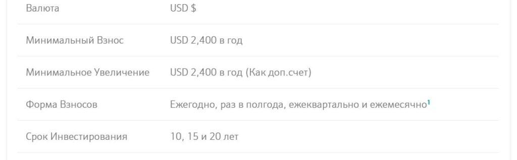 Условия контракта SP500 Investors Trust
