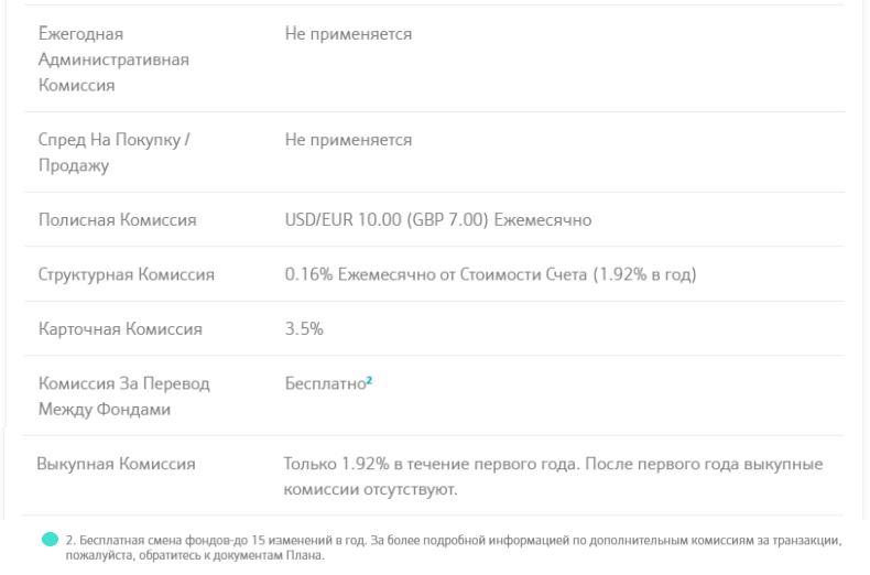 Эволюшн Плюс и Эволюшн Селект - unit-linked планы для создания денежных фондов