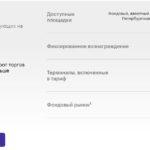 БКС - тариф Трейдер - комиссии и условия
