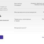 БКС- тариф Инвестор ПРО - все комиссии