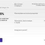 Условия и комисии брокера БКС - тариф Трейдер ПРО